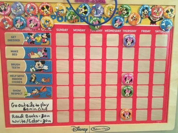 Responsibilty chart